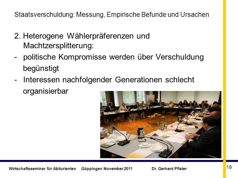 Wirtschaftsseminar für Abiturienten Göppingen November 2011 Dr. Gerhard Pfister 19 Staatsverschuldung: Messung, Empirische Befunde und Ursachen 2. Het