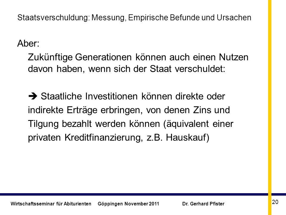Wirtschaftsseminar für Abiturienten Göppingen November 2011 Dr. Gerhard Pfister 20 Staatsverschuldung: Messung, Empirische Befunde und Ursachen Aber: