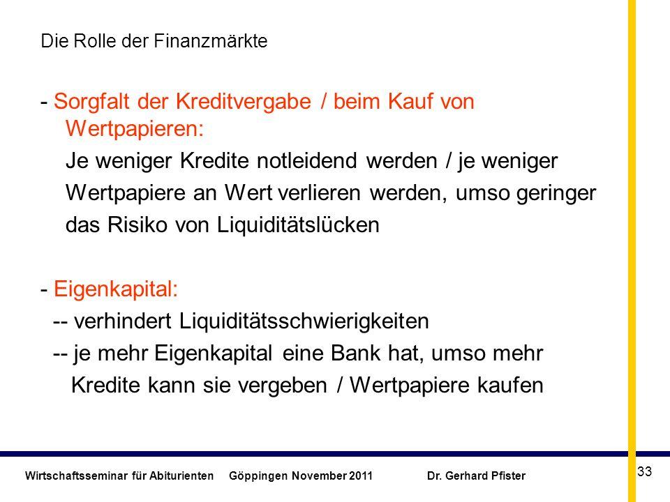Wirtschaftsseminar für Abiturienten Göppingen November 2011 Dr. Gerhard Pfister 33 Die Rolle der Finanzmärkte - Sorgfalt der Kreditvergabe / beim Kauf