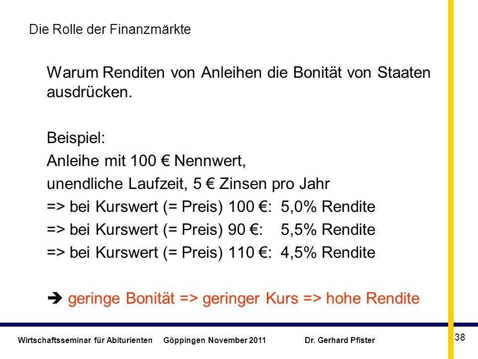 Wirtschaftsseminar für Abiturienten Göppingen November 2011 Dr. Gerhard Pfister 38 Die Rolle der Finanzmärkte Warum Renditen von Anleihen die Bonität