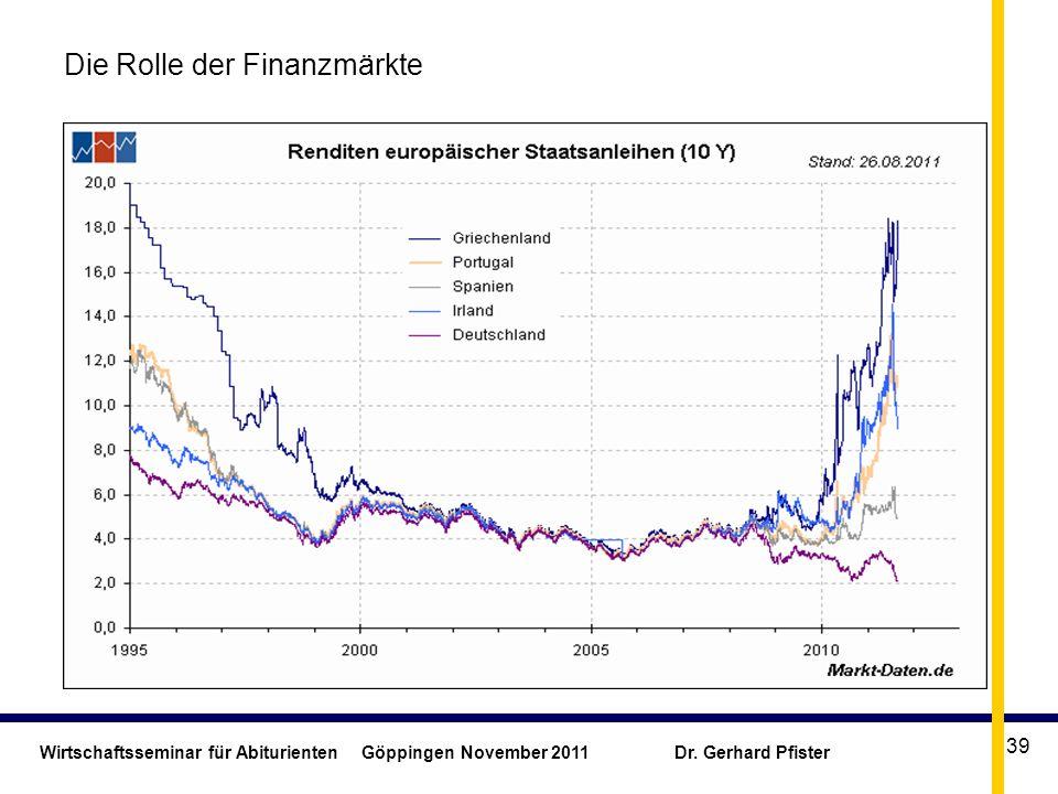 Wirtschaftsseminar für Abiturienten Göppingen November 2011 Dr. Gerhard Pfister 39 Die Rolle der Finanzmärkte
