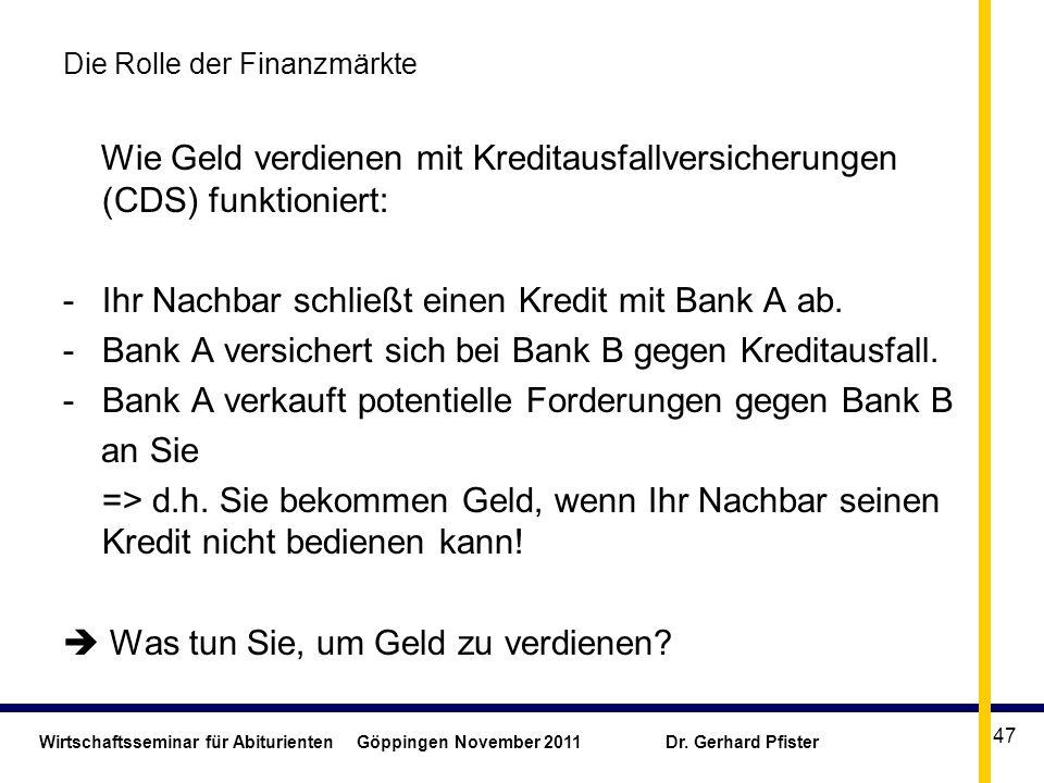 Wirtschaftsseminar für Abiturienten Göppingen November 2011 Dr. Gerhard Pfister 47 Die Rolle der Finanzmärkte Wie Geld verdienen mit Kreditausfallvers