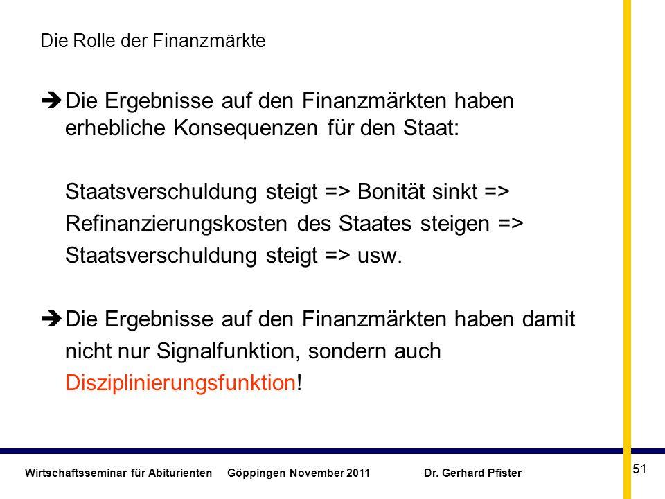 Wirtschaftsseminar für Abiturienten Göppingen November 2011 Dr. Gerhard Pfister 51 Die Rolle der Finanzmärkte Die Ergebnisse auf den Finanzmärkten hab