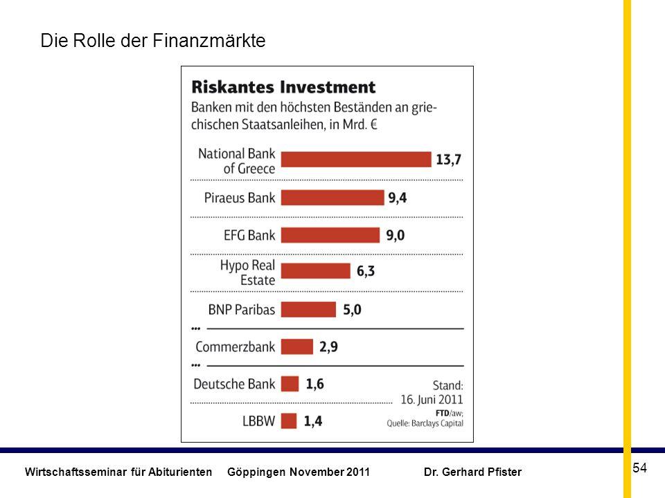 Wirtschaftsseminar für Abiturienten Göppingen November 2011 Dr. Gerhard Pfister 54 Die Rolle der Finanzmärkte
