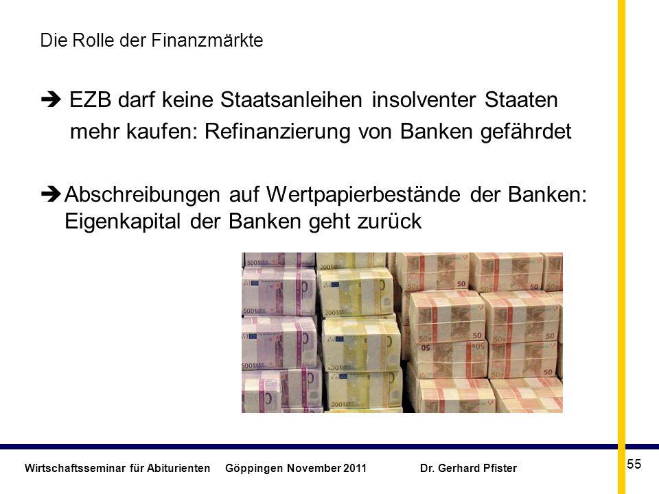 Wirtschaftsseminar für Abiturienten Göppingen November 2011 Dr. Gerhard Pfister 55 Die Rolle der Finanzmärkte EZB darf keine Staatsanleihen insolvente