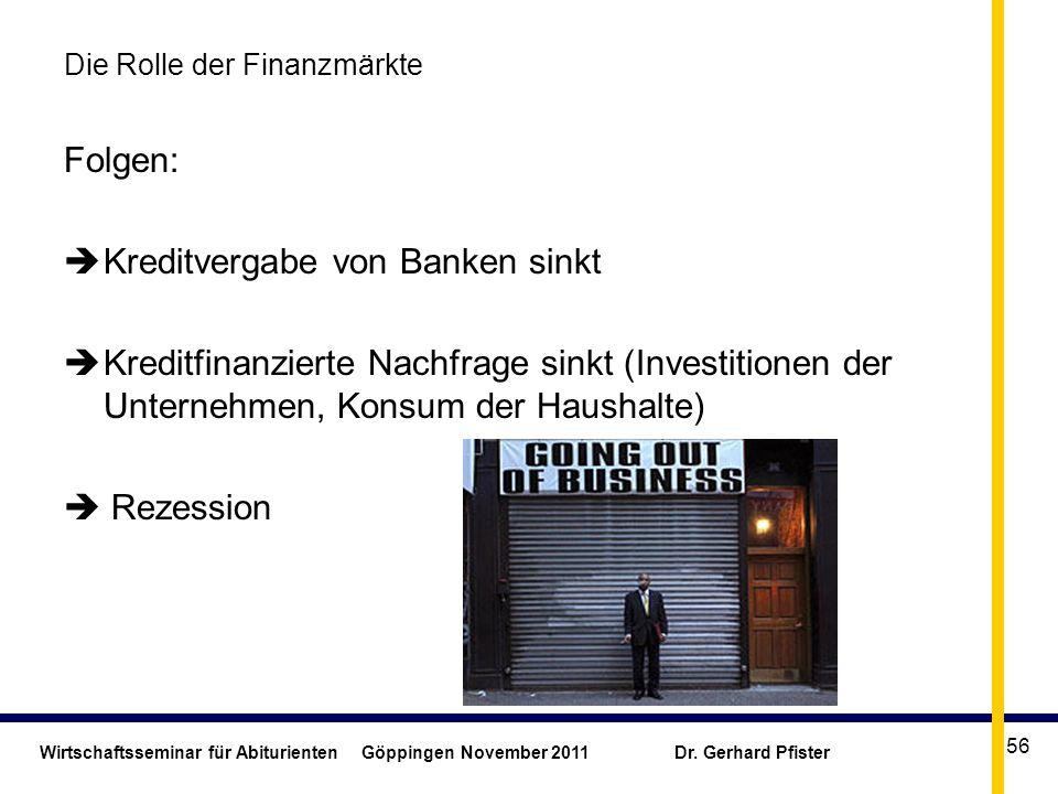 Wirtschaftsseminar für Abiturienten Göppingen November 2011 Dr. Gerhard Pfister 56 Die Rolle der Finanzmärkte Folgen: Kreditvergabe von Banken sinkt K