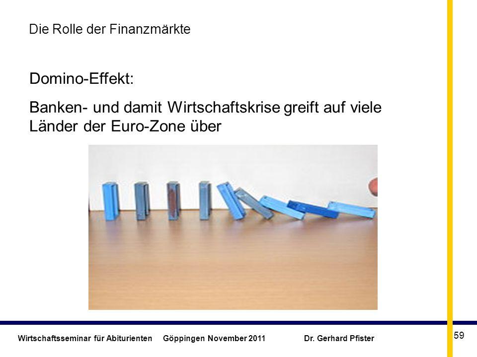 Wirtschaftsseminar für Abiturienten Göppingen November 2011 Dr. Gerhard Pfister 59 Die Rolle der Finanzmärkte Domino-Effekt: Banken- und damit Wirtsch