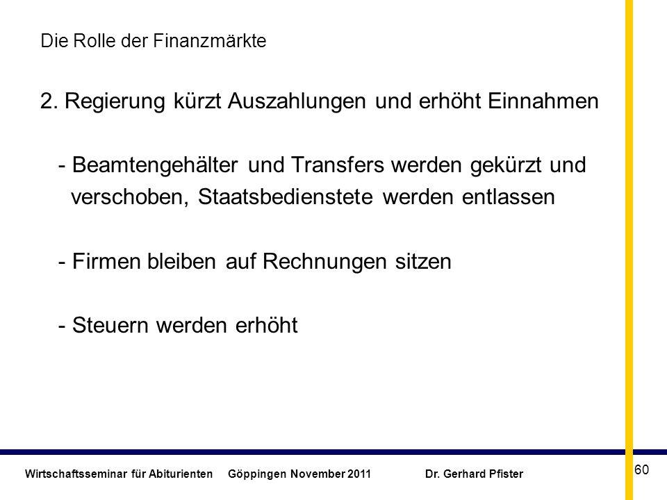 Wirtschaftsseminar für Abiturienten Göppingen November 2011 Dr. Gerhard Pfister 60 Die Rolle der Finanzmärkte 2. Regierung kürzt Auszahlungen und erhö
