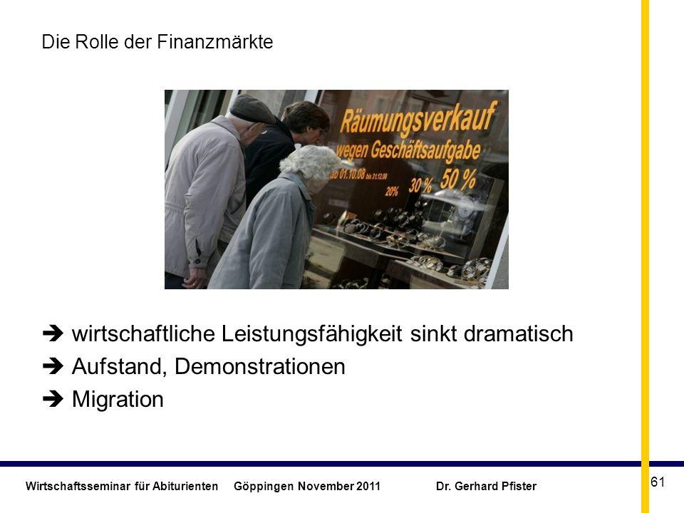 Wirtschaftsseminar für Abiturienten Göppingen November 2011 Dr. Gerhard Pfister 61 Die Rolle der Finanzmärkte wirtschaftliche Leistungsfähigkeit sinkt