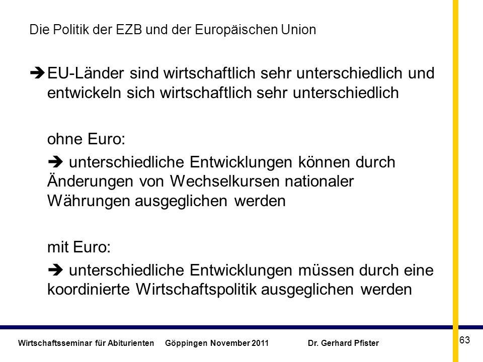 Wirtschaftsseminar für Abiturienten Göppingen November 2011 Dr. Gerhard Pfister 63 Die Politik der EZB und der Europäischen Union EU-Länder sind wirts