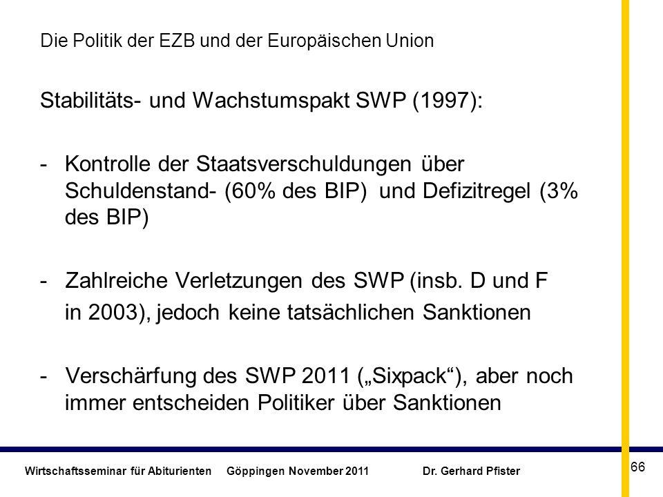 Wirtschaftsseminar für Abiturienten Göppingen November 2011 Dr. Gerhard Pfister 66 Die Politik der EZB und der Europäischen Union Stabilitäts- und Wac