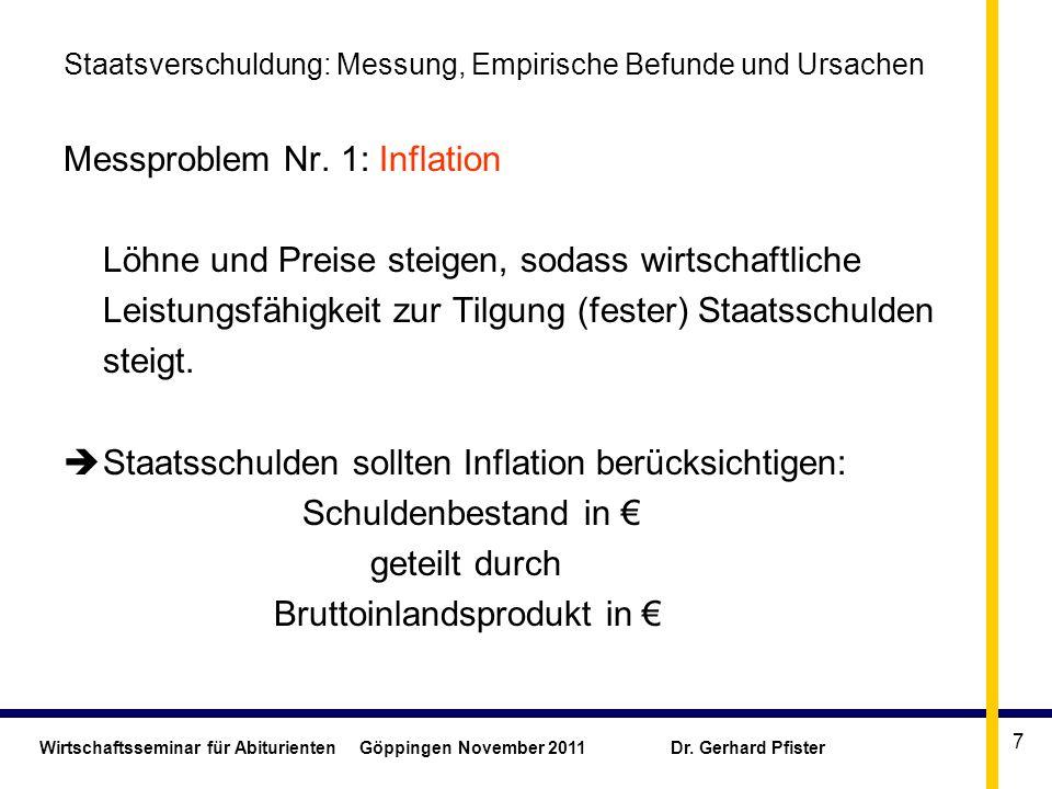 Wirtschaftsseminar für Abiturienten Göppingen November 2011 Dr. Gerhard Pfister 7 Staatsverschuldung: Messung, Empirische Befunde und Ursachen Messpro