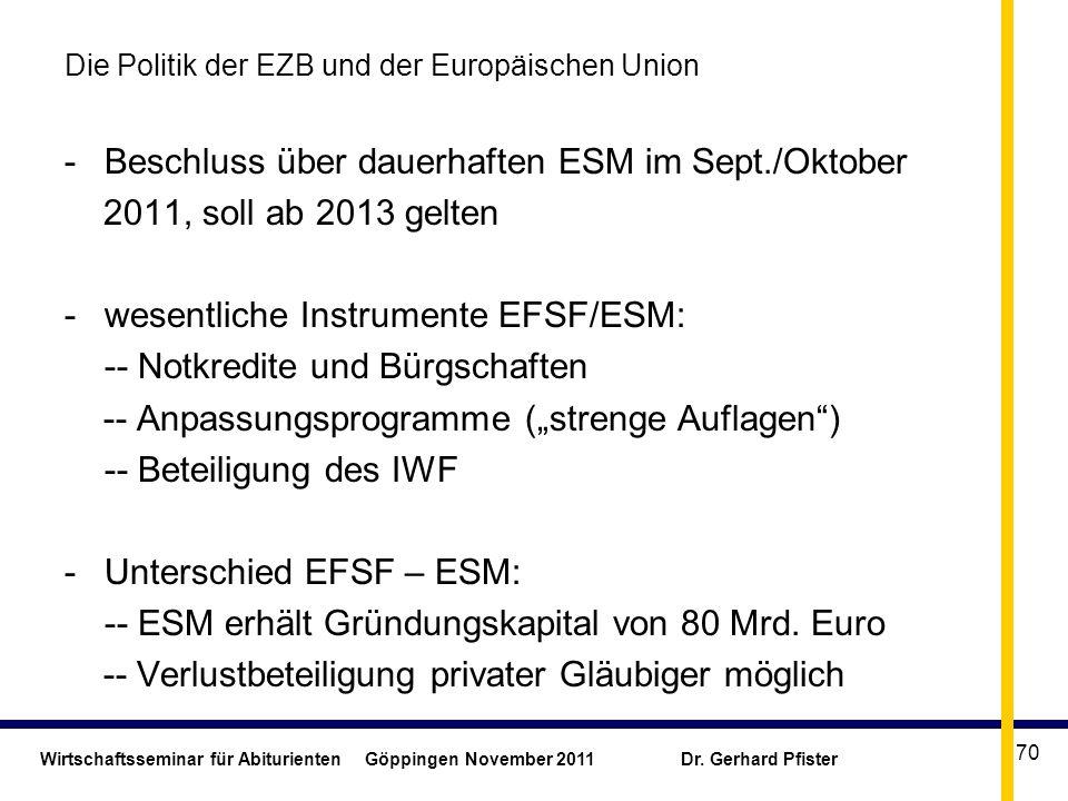 Wirtschaftsseminar für Abiturienten Göppingen November 2011 Dr. Gerhard Pfister 70 Die Politik der EZB und der Europäischen Union -Beschluss über daue