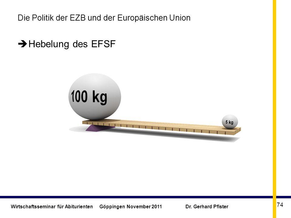 Wirtschaftsseminar für Abiturienten Göppingen November 2011 Dr. Gerhard Pfister 74 Die Politik der EZB und der Europäischen Union Hebelung des EFSF