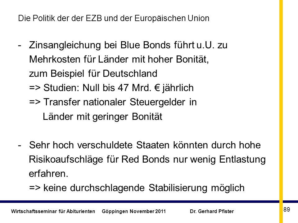 Wirtschaftsseminar für Abiturienten Göppingen November 2011 Dr. Gerhard Pfister 89 Die Politik der der EZB und der Europäischen Union -Zinsangleichung