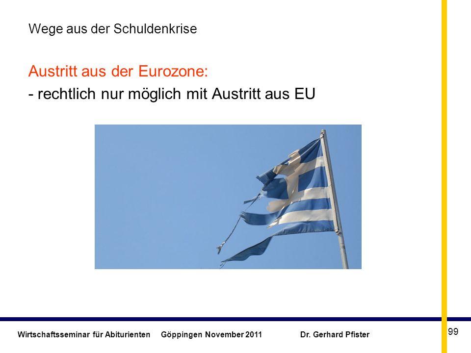 Wirtschaftsseminar für Abiturienten Göppingen November 2011 Dr. Gerhard Pfister 99 Wege aus der Schuldenkrise Austritt aus der Eurozone: - rechtlich n