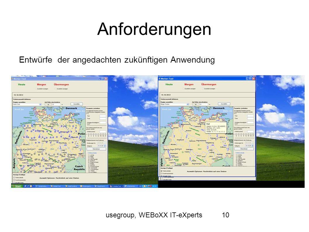 usegroup, WEBoXX IT-eXperts10 Anforderungen Entwürfe der angedachten zukünftigen Anwendung