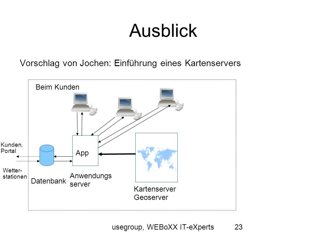 usegroup, WEBoXX IT-eXperts23 Ausblick Vorschlag von Jochen: Einführung eines Kartenservers Kartenserver Geoserver Anwendungs server Datenbank Beim Ku