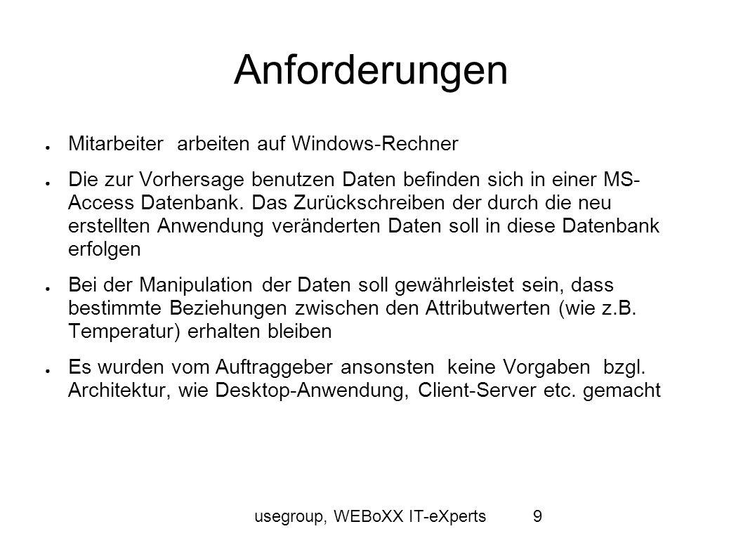 usegroup, WEBoXX IT-eXperts20 Übergabe, Installation Zuerst Übergabe eines Prototypen Weitere Installationen durch Mitarbeiter des Kunden Bei Fragen, Problemen bei der Installation erfolgte Support letzte Version (0.4.3) wurde am 20.03.13 per Mail übergeben und vom Kunden installiert
