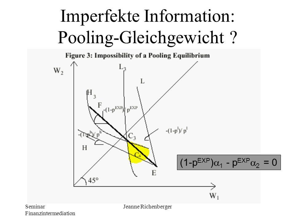 Seminar Finanzintermediation Jeanne Richenberger Imperfekte Information: Pooling-Gleichgewicht ? (1-p EXP ) 1 - p EXP 2 = 0