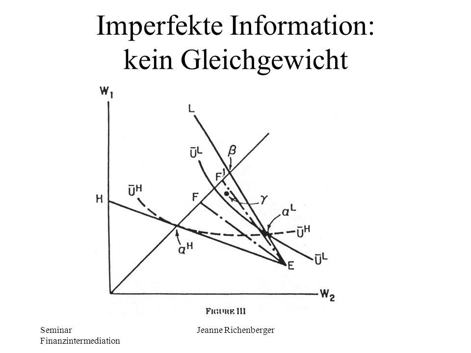 Seminar Finanzintermediation Jeanne Richenberger Imperfekte Information: kein Gleichgewicht