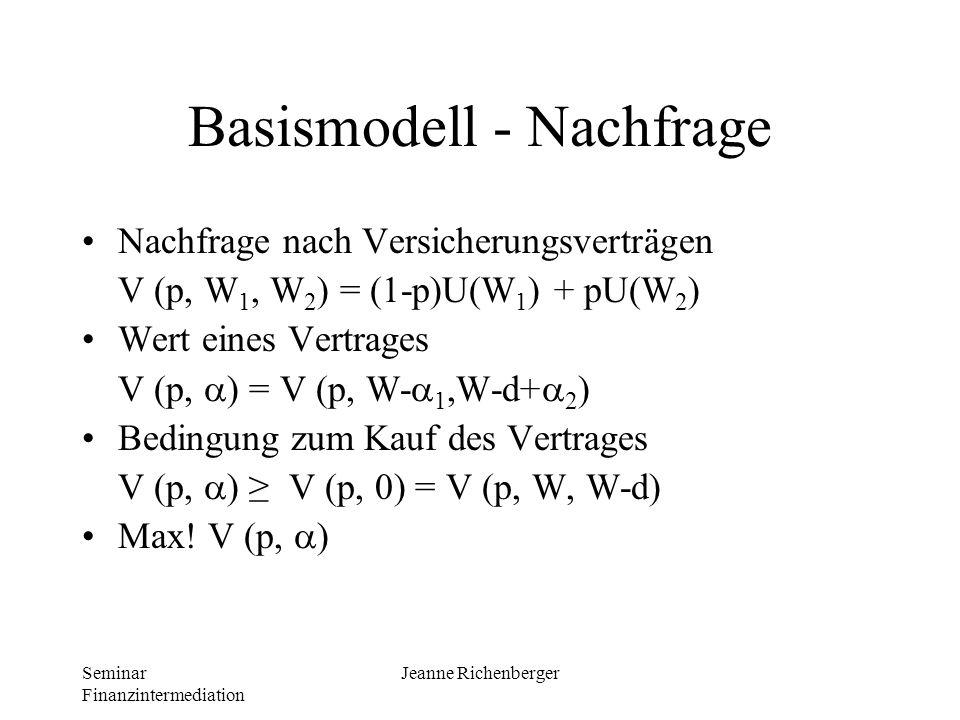 Seminar Finanzintermediation Jeanne Richenberger Basismodell - Nachfrage Nachfrage nach Versicherungsverträgen V (p, W 1, W 2 ) = (1-p)U(W 1 ) + pU(W
