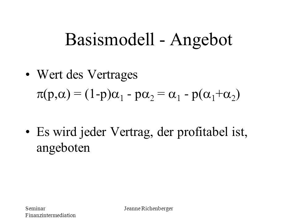 Seminar Finanzintermediation Jeanne Richenberger Basismodell - Angebot Wert des Vertrages (p, ) = (1-p) 1 - p 2 = 1 - p( 1 + 2 ) Es wird jeder Vertrag