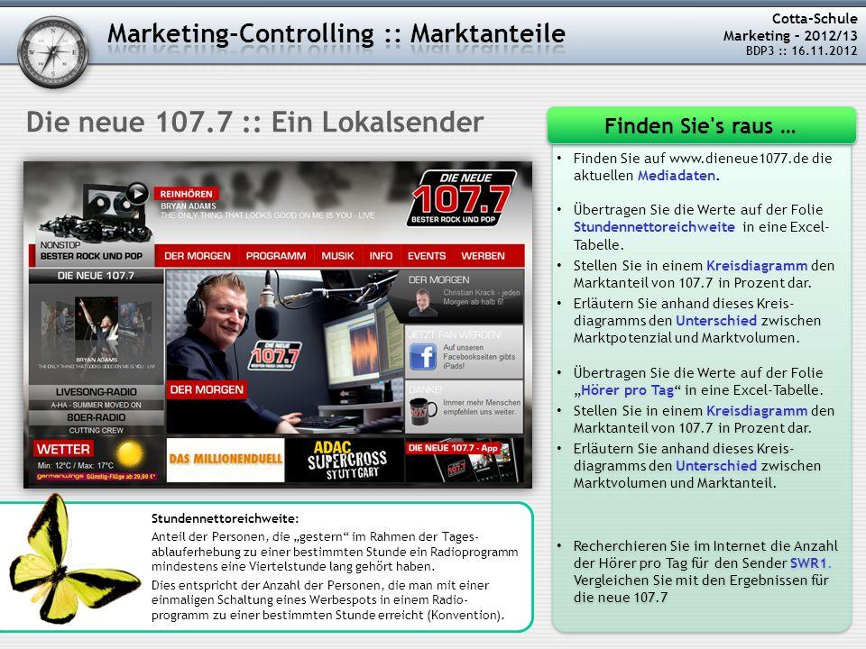 Cotta-Schule Marketing – 2012/13 BDP3 :: 16.11.2012 Die neue 107.7 :: Ein Lokalsender Finden Sie auf www.dieneue1077.de die aktuellen Mediadaten. Über