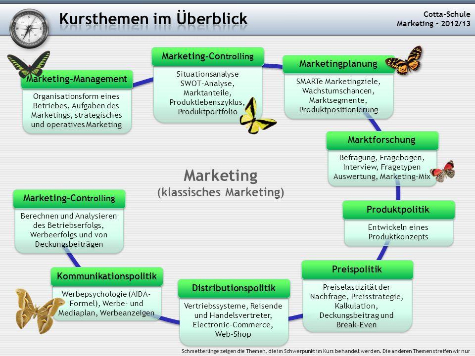 Cotta-Schule Marketing – 2012/13 Marketing (klassisches Marketing) Organisationsform eines Betriebes, Aufgaben des Marketings, strategisches und opera