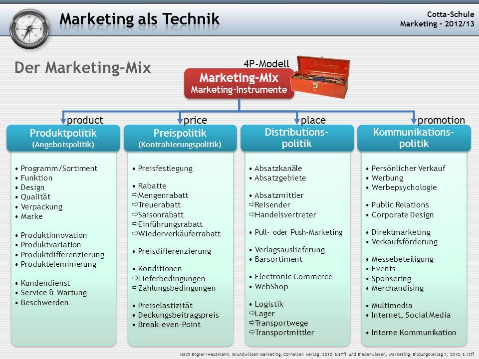 Programm/Sortiment Funktion Design Qualität Verpackung Marke Produktinnovation Produktvariation Produktdifferenzierung Produkteleminierung Kundendiens