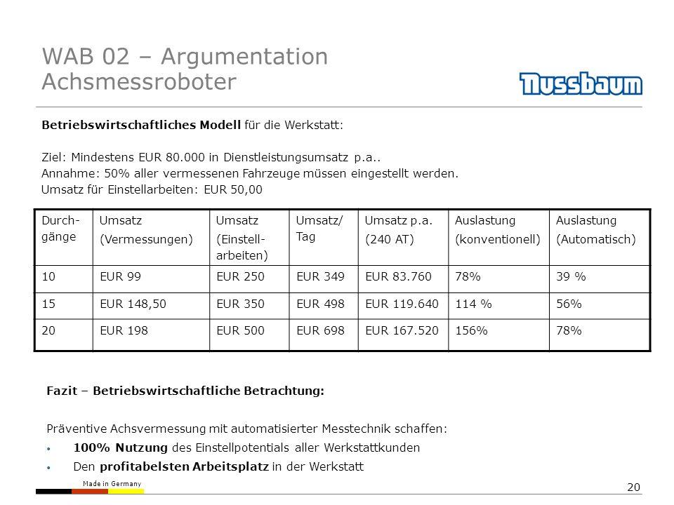 Made in Germany 20 Betriebswirtschaftliches Modell für die Werkstatt: Ziel: Mindestens EUR 80.000 in Dienstleistungsumsatz p.a.. Annahme: 50% aller ve