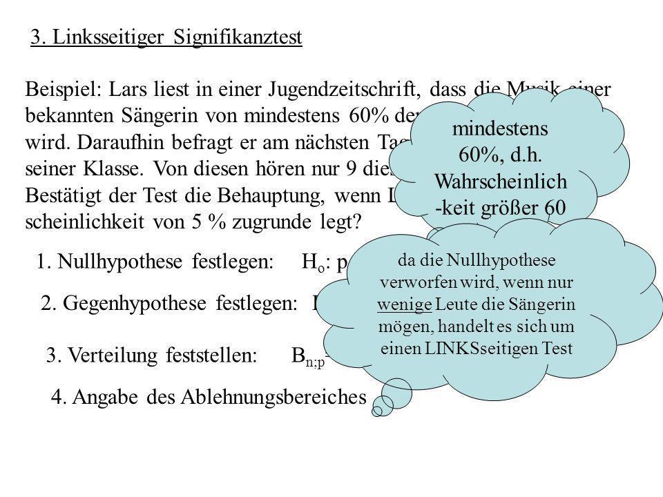 3. Linksseitiger Signifikanztest Beispiel: Lars liest in einer Jugendzeitschrift, dass die Musik einer bekannten Sängerin von mindestens 60% der Jugen