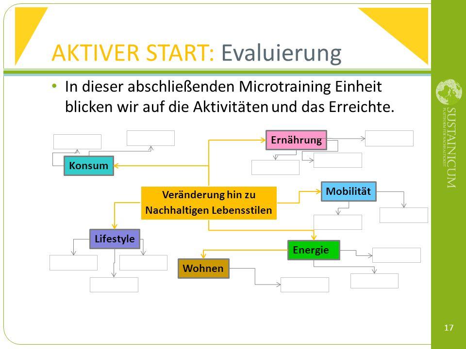 AKTIVER START: Evaluierung In dieser abschließenden Microtraining Einheit blicken wir auf die Aktivitäten und das Erreichte. 17 Veränderung hin zu Nac