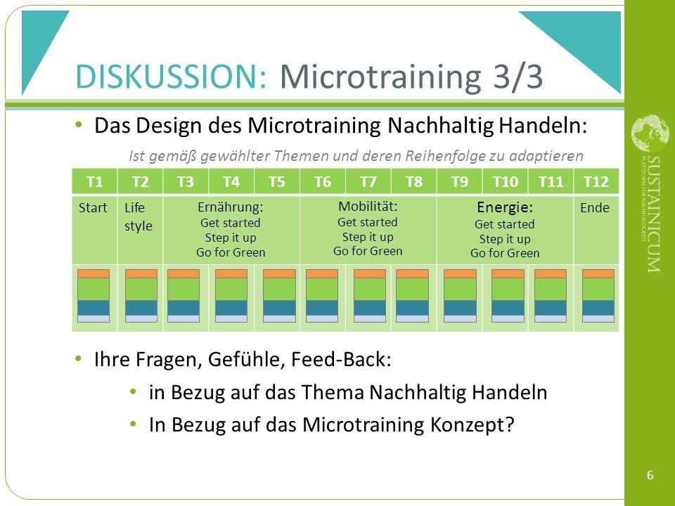DISKUSSION: Microtraining 3/3 Das Design des Microtraining Nachhaltig Handeln: Ist gemäß gewählter Themen und deren Reihenfolge zu adaptieren Ihre Fragen, Gefühle, Feed-Back: in Bezug auf das Thema Nachhaltig Handeln In Bezug auf das Microtraining Konzept.