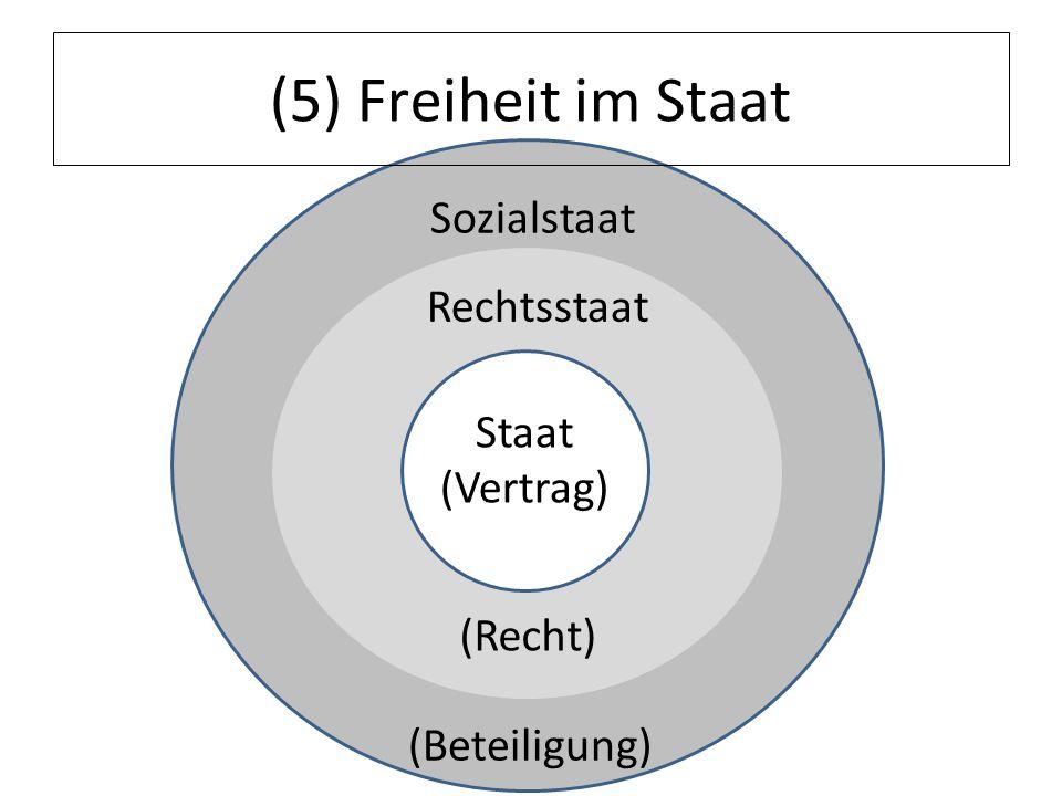 (5) Freiheit im Staat Staat (Vertrag) Rechtsstaat Sozialstaat (Beteiligung) (Recht)