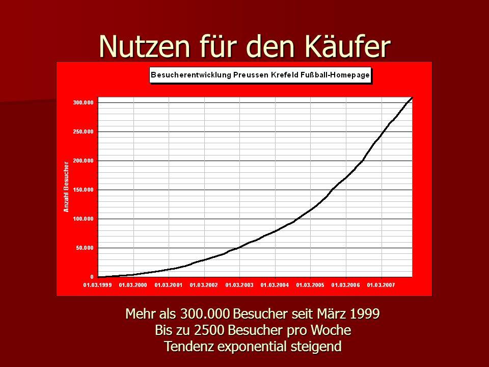 Mehr als 300.000 Besucher seit März 1999 Bis zu 2500 Besucher pro Woche Tendenz exponential steigend
