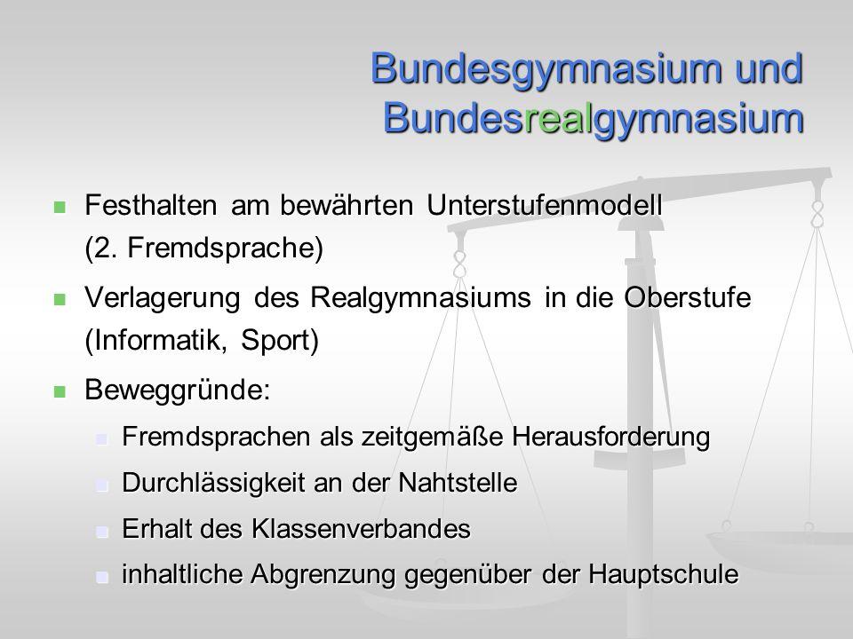 Bundesgymnasium und Bundesrealgymnasium Festhalten am bewährten Unterstufenmodell (2.