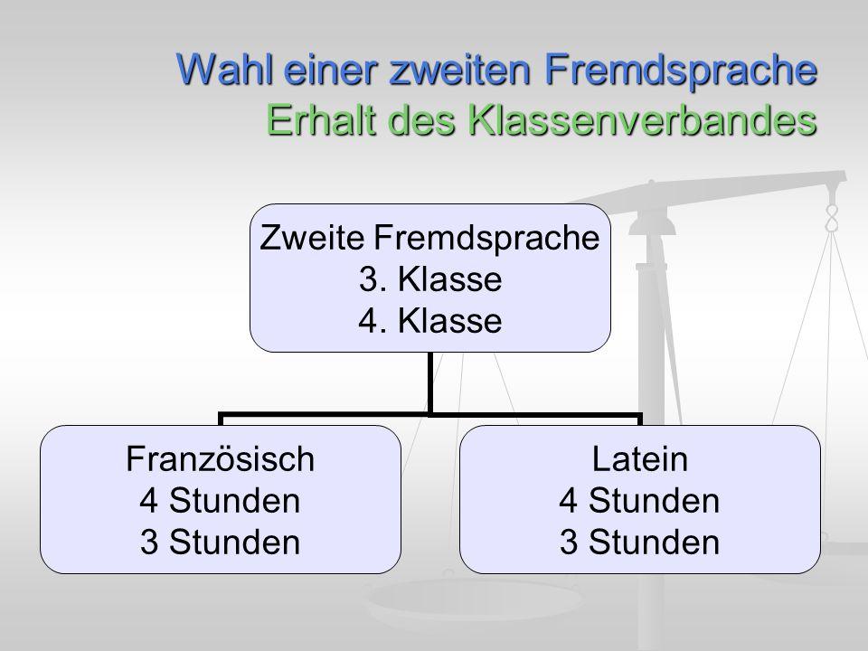 Wahl einer zweiten Fremdsprache Erhalt des Klassenverbandes Zweite Fremdsprache 3.