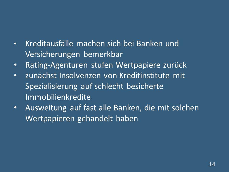 14 Kreditausfälle machen sich bei Banken und Versicherungen bemerkbar Rating-Agenturen stufen Wertpapiere zurück zunächst Insolvenzen von Kreditinstit