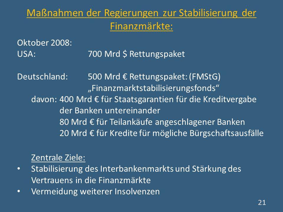 Maßnahmen der Regierungen zur Stabilisierung der Finanzmärkte: Oktober 2008: USA: 700 Mrd $ Rettungspaket Deutschland: 500 Mrd Rettungspaket: (FMStG)