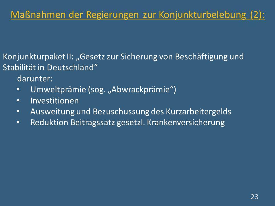 Konjunkturpaket II: Gesetz zur Sicherung von Beschäftigung und Stabilität in Deutschland darunter: Umweltprämie (sog. Abwrackprämie) Investitionen Aus