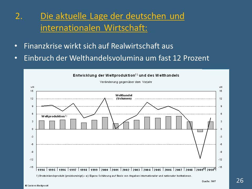 2.Die aktuelle Lage der deutschen und internationalen Wirtschaft: Finanzkrise wirkt sich auf Realwirtschaft aus Einbruch der Welthandelsvolumina um fa