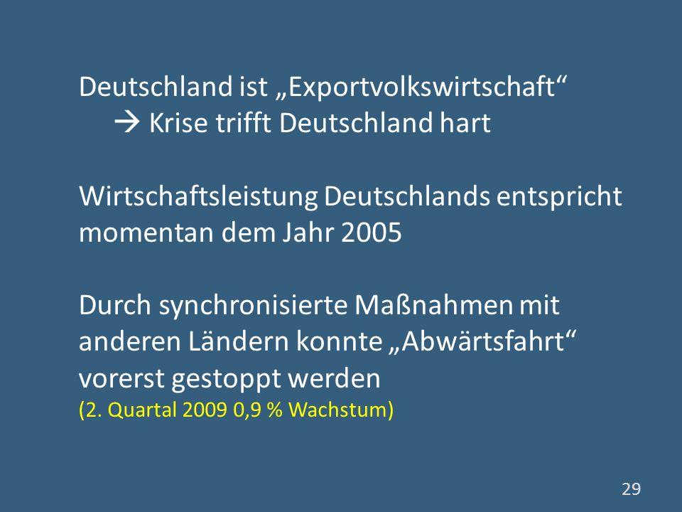 Deutschland ist Exportvolkswirtschaft Krise trifft Deutschland hart Wirtschaftsleistung Deutschlands entspricht momentan dem Jahr 2005 Durch synchroni