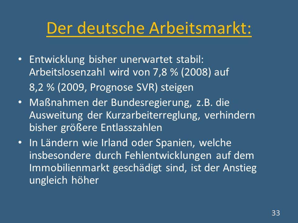 Der deutsche Arbeitsmarkt: Entwicklung bisher unerwartet stabil: Arbeitslosenzahl wird von 7,8 % (2008) auf 8,2 % (2009, Prognose SVR) steigen Maßnahm