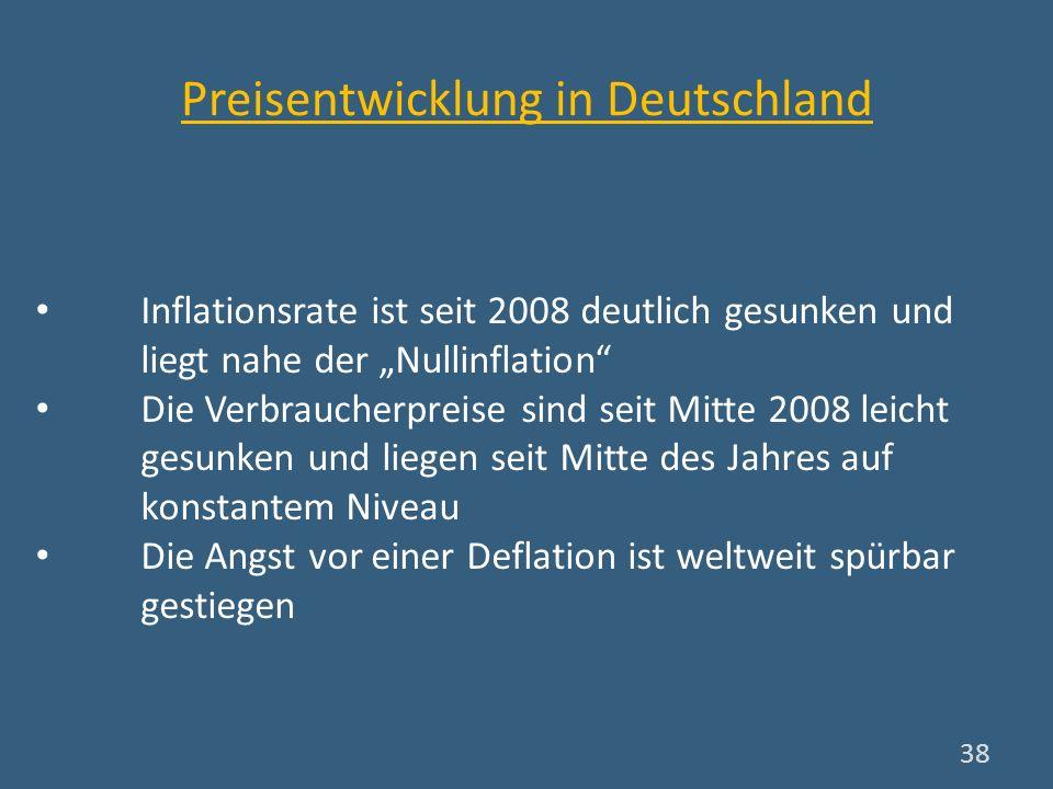 Preisentwicklung in Deutschland Inflationsrate ist seit 2008 deutlich gesunken und liegt nahe der Nullinflation Die Verbraucherpreise sind seit Mitte