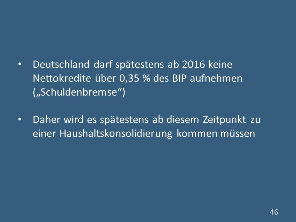 Deutschland darf spätestens ab 2016 keine Nettokredite über 0,35 % des BIP aufnehmen (Schuldenbremse) Daher wird es spätestens ab diesem Zeitpunkt zu