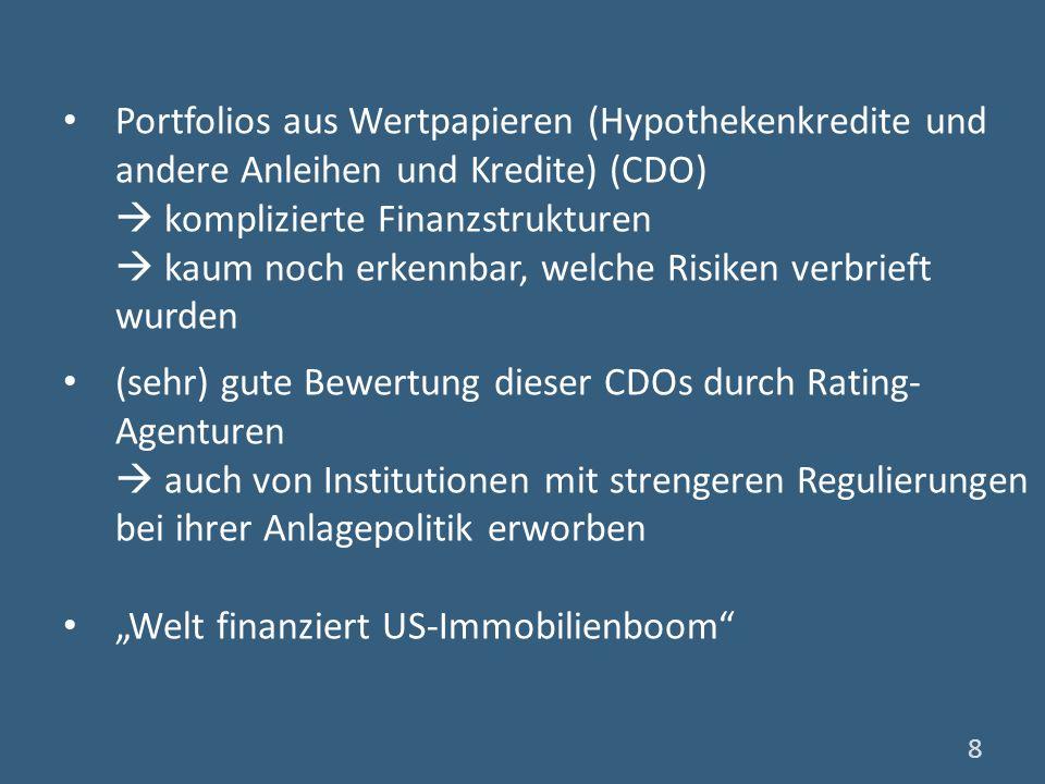 Portfolios aus Wertpapieren (Hypothekenkredite und andere Anleihen und Kredite) (CDO) komplizierte Finanzstrukturen kaum noch erkennbar, welche Risike