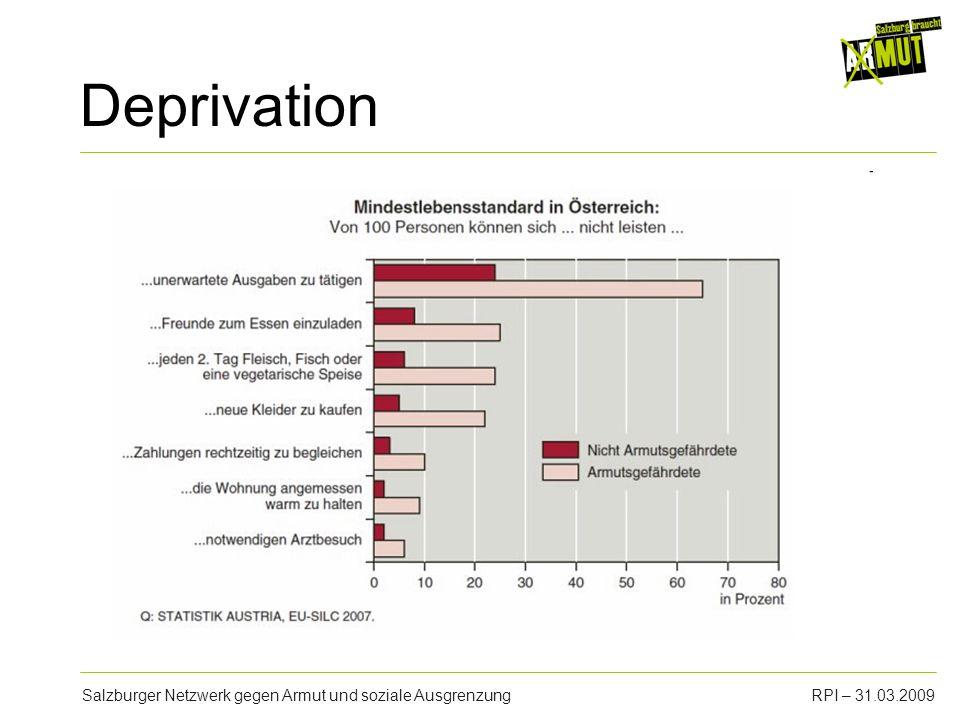 Salzburger Netzwerk gegen Armut und soziale AusgrenzungRPI – 31.03.2009 Deprivation