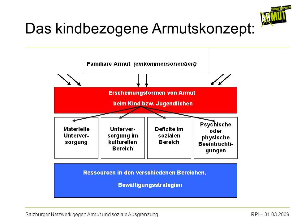 Salzburger Netzwerk gegen Armut und soziale AusgrenzungRPI – 31.03.2009 Das kindbezogene Armutskonzept: