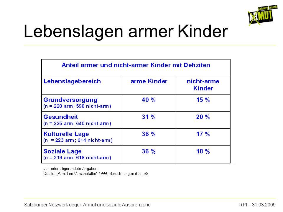 Salzburger Netzwerk gegen Armut und soziale AusgrenzungRPI – 31.03.2009 Lebenslagen armer Kinder